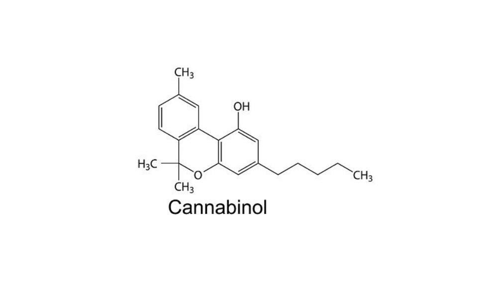 CBN (kanabinol)